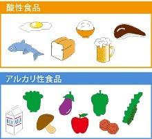 食品 アルカリ性